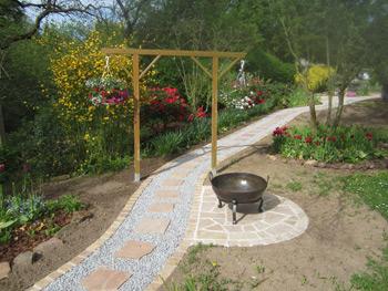 Garten- und Landschaftsbau Content